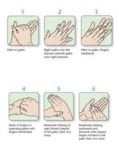 мытьё рук картинки